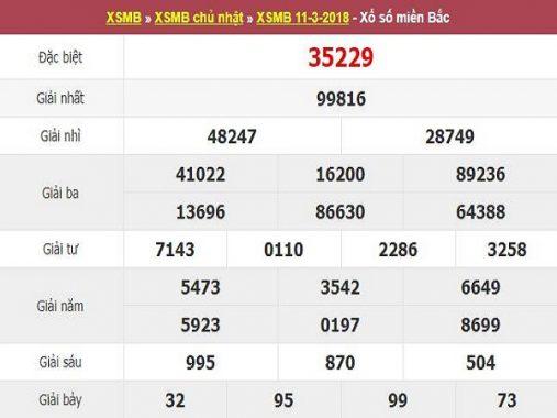 Chốt phân tích kết quả lô đẹp trong xsmb ngày 26/04