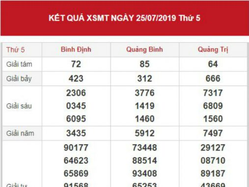 Phân tích KQXSMT Vip ngày 01/08/2019