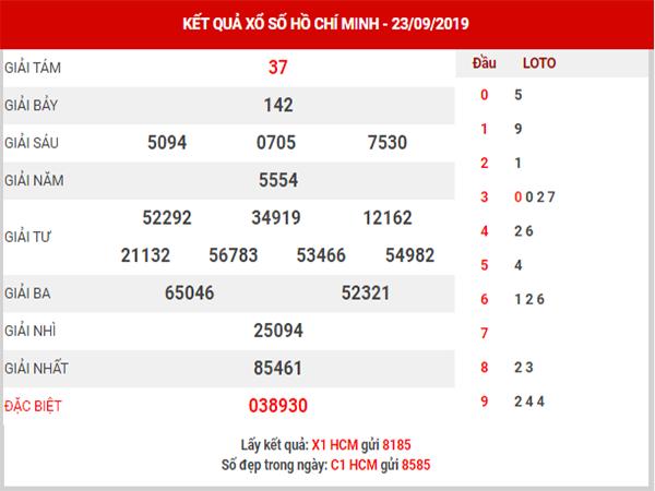 Phân tích kqxshcm ngày 30/09 chính xác 99,9%
