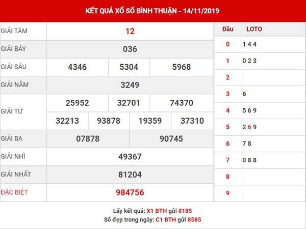 Phân tích sổ xố Bình Thuận thứ 5 ngày 21-11-2019