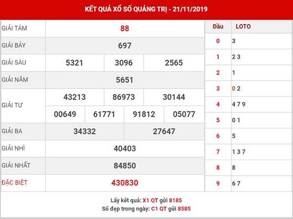 Phân tích kết quả SX Quảng Trị thứ 5 ngày 28-11-2019