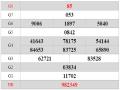 Phân tích thống kê kqxs Quảng Ngãi ngày 15/11/2019