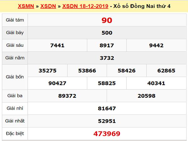 Phân tích KQXS Đồng Nai 25/12/2019