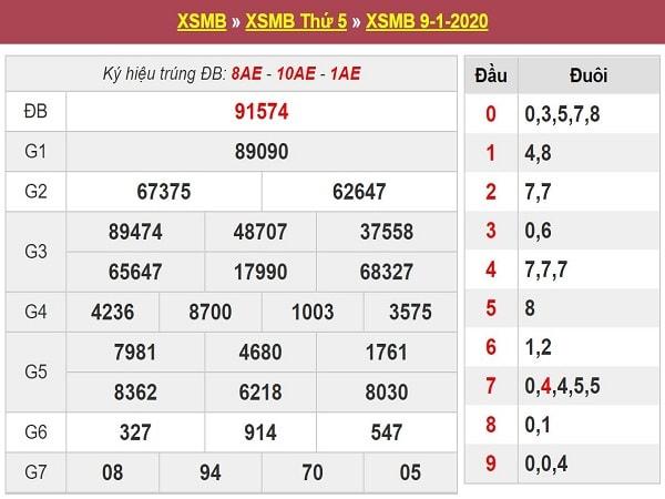 kqxs-mb-9-1-2020-min