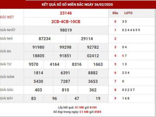 Phân tích KQXS miền bắc hôm nay ngày 27/2/2020