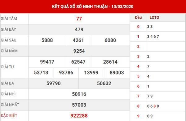 Phân tích SX Ninh Thuận thứ 6 ngày 20-3-2020