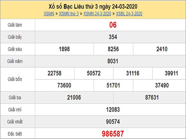 Soi cầu XSBL 31/3/2020