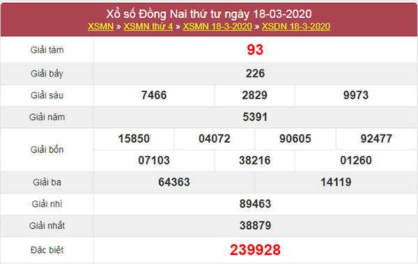 Phân tích KQXSDN 25/3/2020 – Thống kê KQXS Đồng Nai