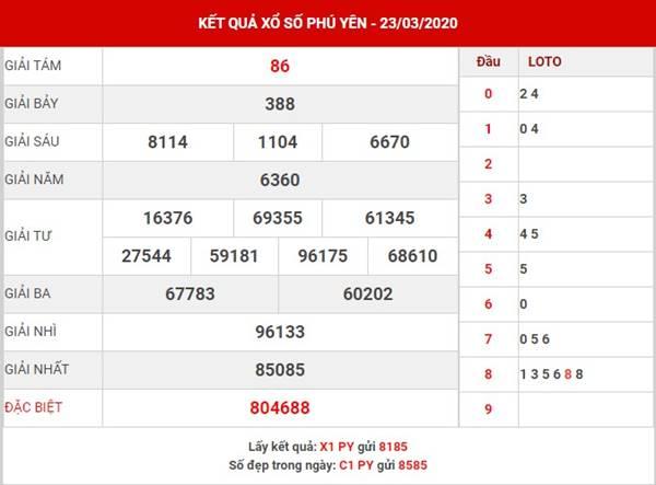 Phân tích XS Phú Yên thứ 2 ngày 30-3-2020
