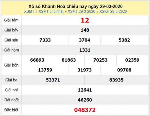 Phân tích XSKH 26/4/2020 - KQXS Khánh Hoà hôm nay