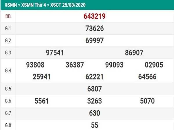 Bảng KQXSCT- Phân tích xổ số cần thơ ngày 29/04 chuẩn xác