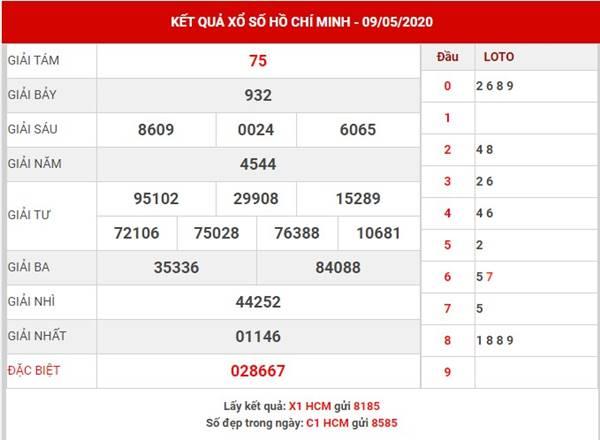 Phân tích KQXS Hồ Chí Minh thứ 2 ngày 11-5-2020