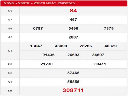 Phân tích KQXSBT- xổ số bến tre thứ 3 ngày 19/05/2020