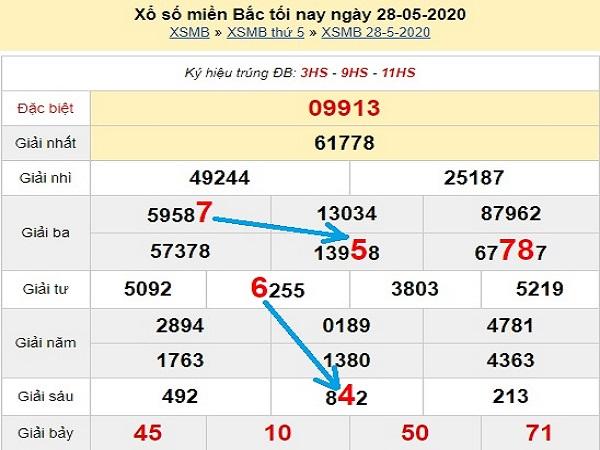 Phân tích KQXSMB- xổ số miền bắc ngày 29/05 chuẩn xác