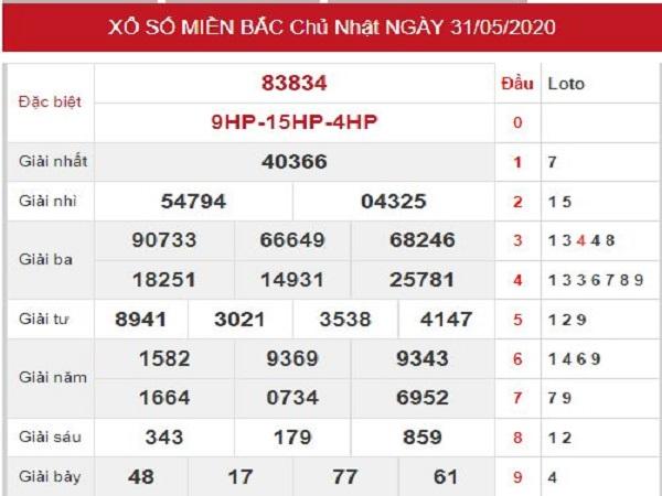 Tổng hợp KQXSMB-Phân tích xổ số miền bắc ngày 01/06 chuẩn xác