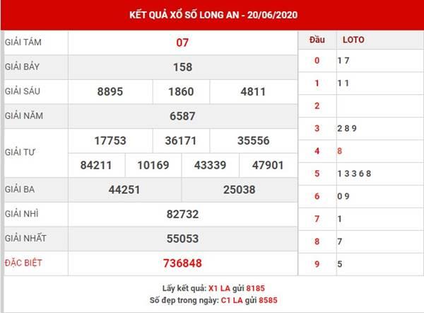 Phân tích KQXS Long An thứ 7 ngày 27-6-2020