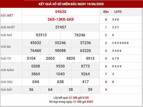 Phân tích XSMB ngày 20/6/2020
