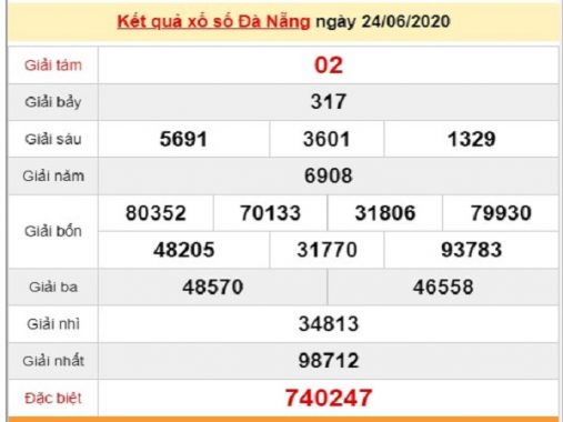 Phân tích kqxs Đà Nẵng 27/6/2020, chốt số dự đoán XSDNG