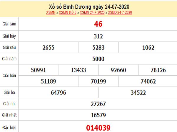 Bảng KQXSBD- Phân tích xổ số bình dương thứ 6 ngày 31/07 chuẩn xác