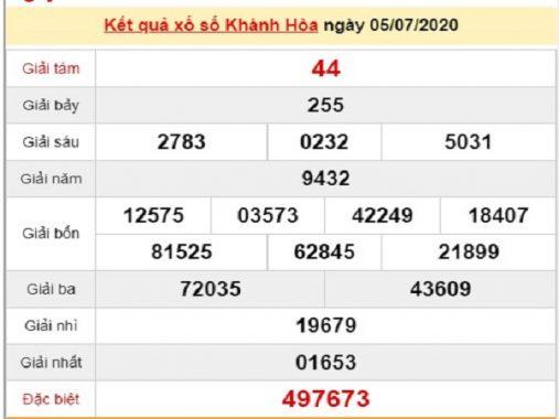 Phân tích kqxs Khánh Hòa 8/7/2020, chốt số dự đoán XSKH