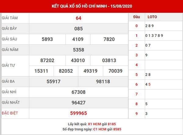 Phân tích kết quả SX Hồ Chí Minh thứ 2 ngày 10-8-2020
