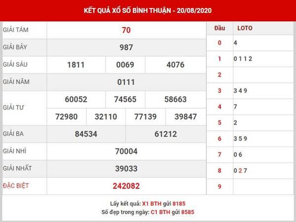 Phân tích kết quả XS Bình Thuận thứ 5 ngày 27-8-2020