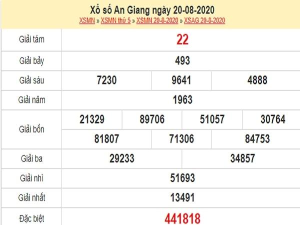 Phân tích XSAG 27/8/2020