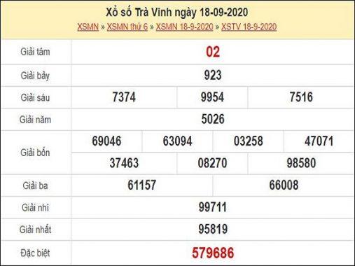 Phân tích XSTV 25/9/2020
