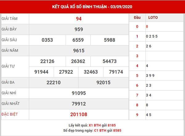 Phân tích kết quả XS Bình Thuận thứ 5 ngày 10-9-2020