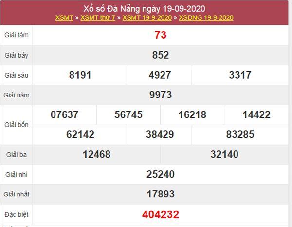 Phân tích XSDNG 23/9/2020 chốt kết quả Đà Nẵng thứ 4
