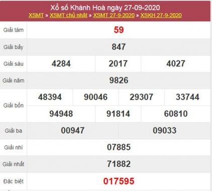 Phân tích XSKH 30/9/2020 chốt KQXS Khánh Hòa thứ 4