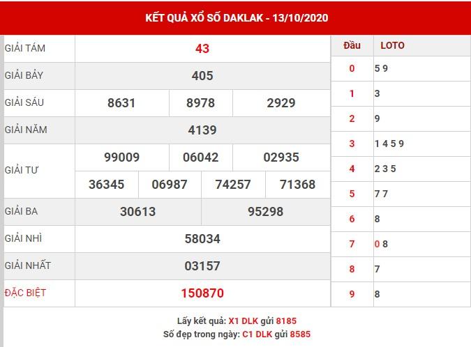 Phân tích kết quả xổ số Daklak thứ 3 ngày 20-10-2020
