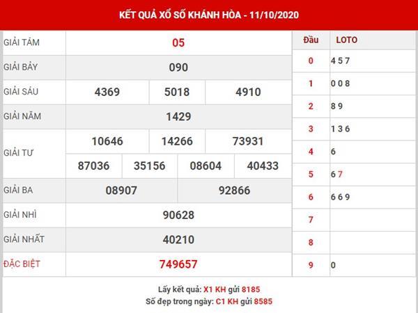 Phân tích XS Khánh Hòa thứ 4 ngày 14-10-2020