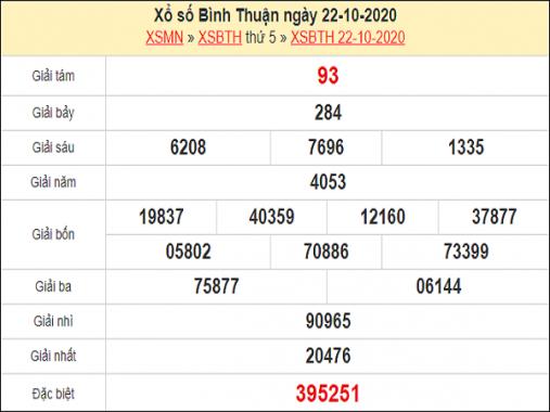 Phân tích XSBTH 29/10/2020