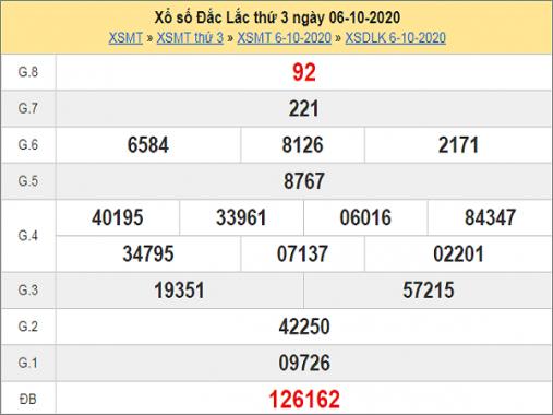 Phân tích KQXSDL ngày 13/10/2020- xổ số đắc lắc cụ thể