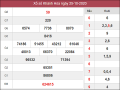 Phân tích kqxs Khánh Hòa 28/10/2020 chốt số dự đoán kq hôm nay