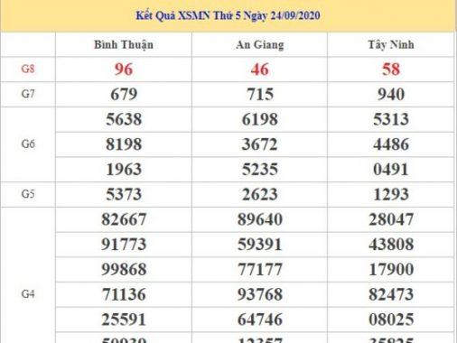 Phân tích kết quả XSMN ngày 01/10/2020