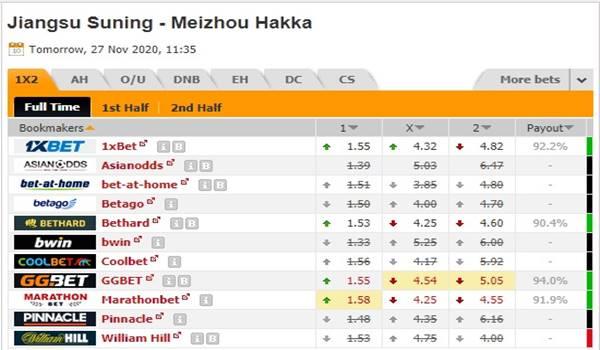 Kèo bóng đá hôm nay giữa Jiangsu Suning vs Meizhou Hakka