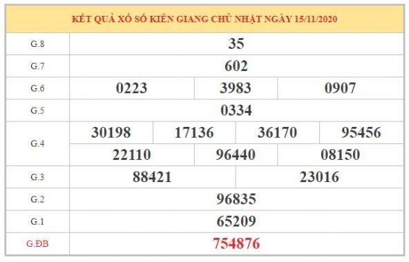 Phân tích KQXSKG ngày 22/11/2020 dựa trên kết quả kỳ trước