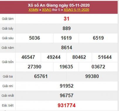 Phân tích XSAG 12/11/2020 chốt lô VIP An Giang thứ 5