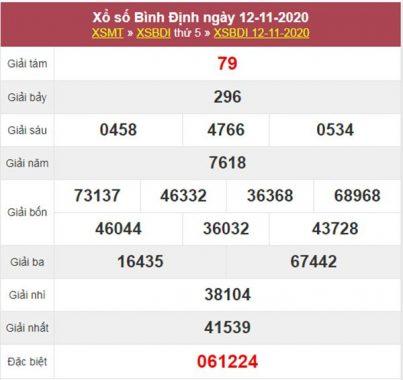Phân tích XSBDI 19/11/2020 chốt lô Bình Định tỷ lệ trúng cao