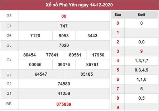 Phân tích XSPY 21/12/2020 nổ lô Phú Yên thứ 2 siêu chuẩn
