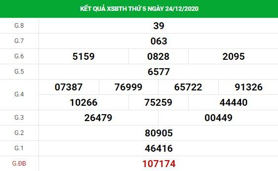 Phân tích kết quả XS Bình Thuận ngày 31/12/2020