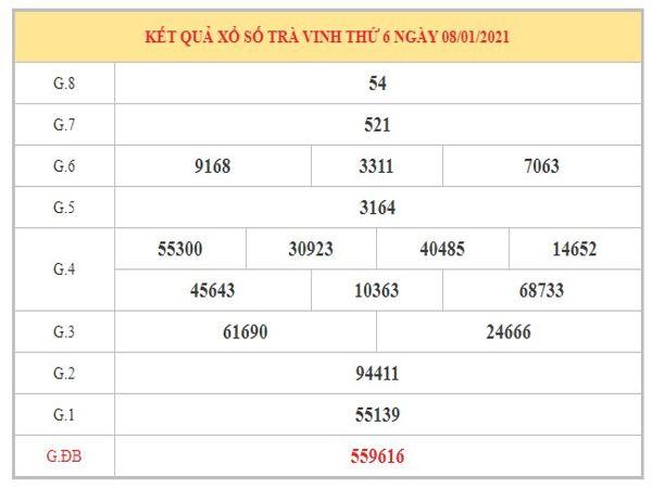 Phân tích KQXSTV ngày 15/1/2021 dựa trên kết quả kì trước