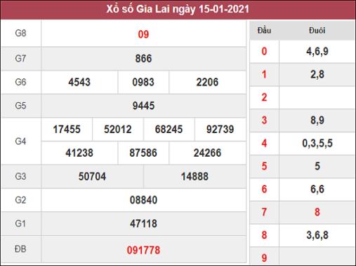 Phân tích kqxs Gia Lai ngày 22/1/2021 chốt số dự đoán