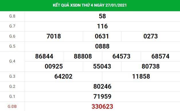 Phân tích kết quả XS Đồng Nai ngày 03/02/2021