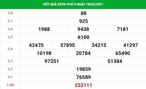 Phân tích kết quả XS Tây Ninh ngày 25/02/2021