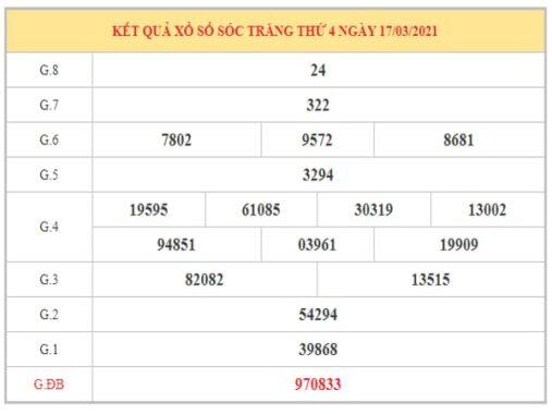 Phân tích KQXSST ngày 24/3/2021 dựa trên kết quả kì trước
