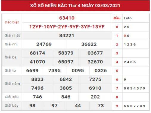 Phân tích chi tiết KQXSMB ngày 4/2/2021 hôm nay thứ 5