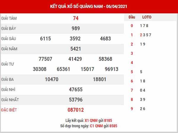 Phân tích XSQNM ngày 13/4/2021 - Phân tích đài xổ số Quảng Nam thứ 3